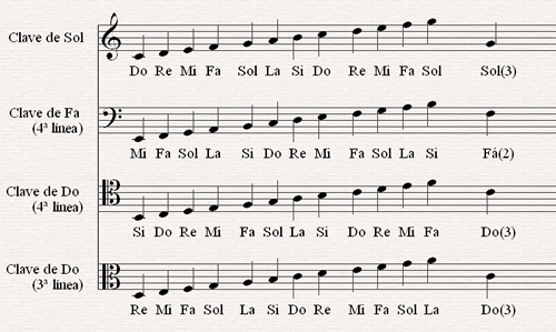 Pin En Music And Musicians