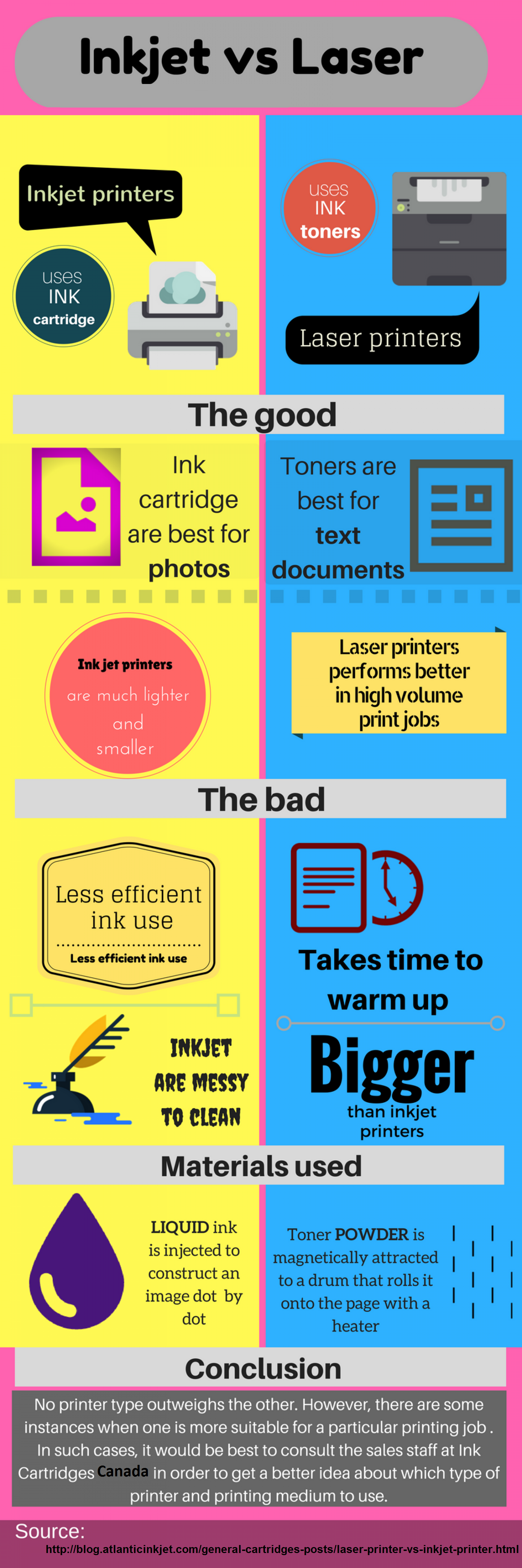Pin by Reviews Simple on Infographic | Cheap printer ink, Printer