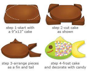 1st Birthday Party Pics Page 3 Fish birthday cakes Necco