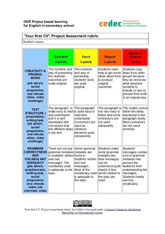 OER Project based learning for English in secondary school u0027Your - resume grading rubric