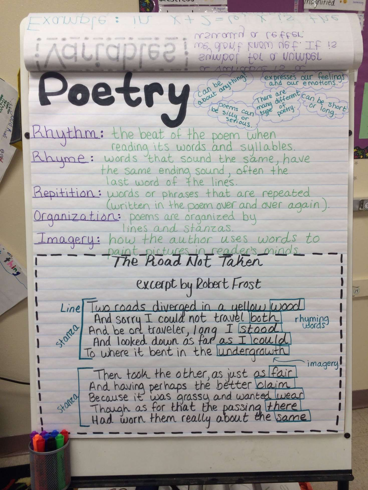 small resolution of 11+ Elements Of Poetry Worksheet 5Th Grade   Poetry worksheets