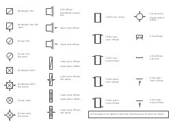 light fixture symbol, Reflected ceiling plan symbols, troffer outlet, light