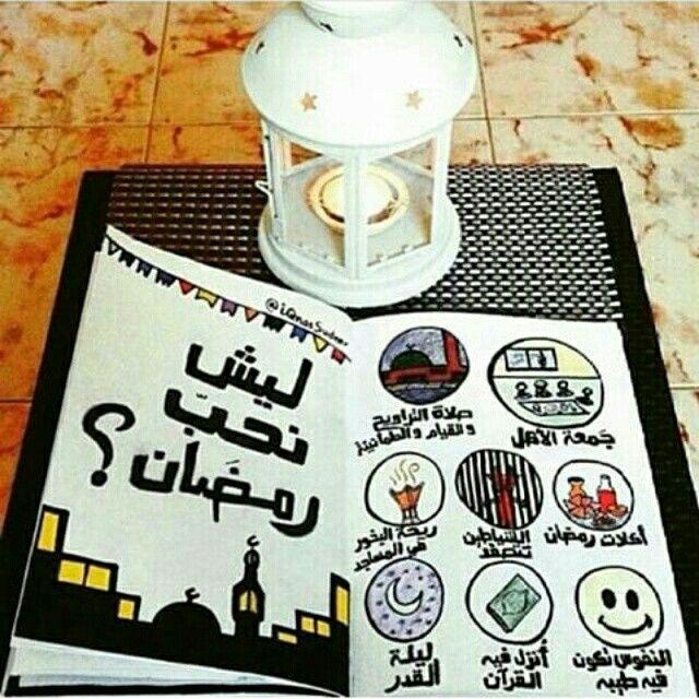 شهر رمضان 30 يوم يأتي في السنة مرة فلنستعد لعبادة اللهم ثبتنا على الصيام وختم القران صلاة التر Ramadan Activities Happy Ramadan Mubarak Cute Cartoon Wallpapers
