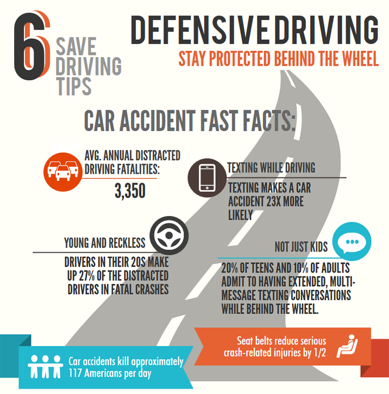 Driving DefensiveDriving Safe driving tips