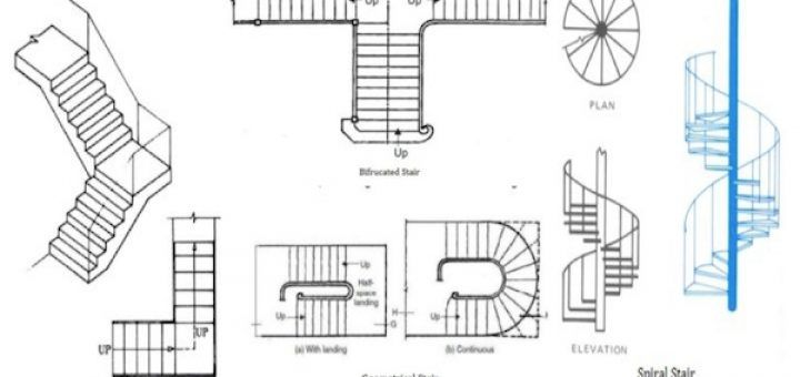 Stair Classification Types And Their Look Types Of Stairs