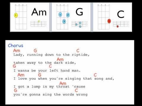 Riptide by Vance Joy Lyrics and Uke chords - YouTube | Lilly Music ...