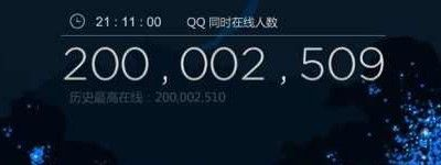200 million Chinese people use Tencent's QQ... at the same time