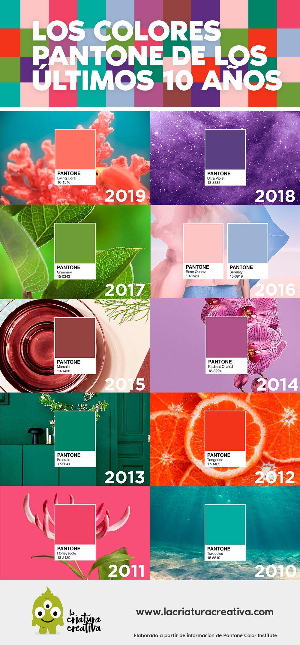 Este Es El Color Pantone 2019 Living Coral La Criatura Creativa Paleta De Color Pantone Guia De Color Pantone Carta De Colores Pantone