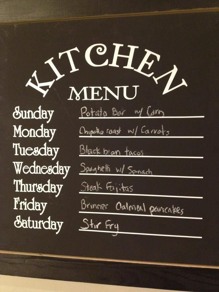 Menu Boards For Home Kitchens