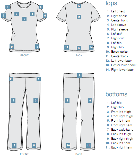 Logo Placement Guide: Embroidery Applique