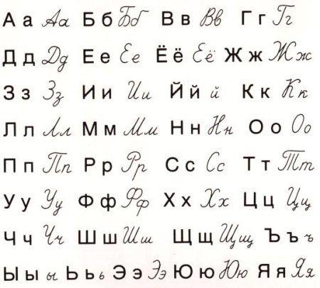 Russian Cursive Alphabet Practice  Russian Alphabet Jpg  Russia