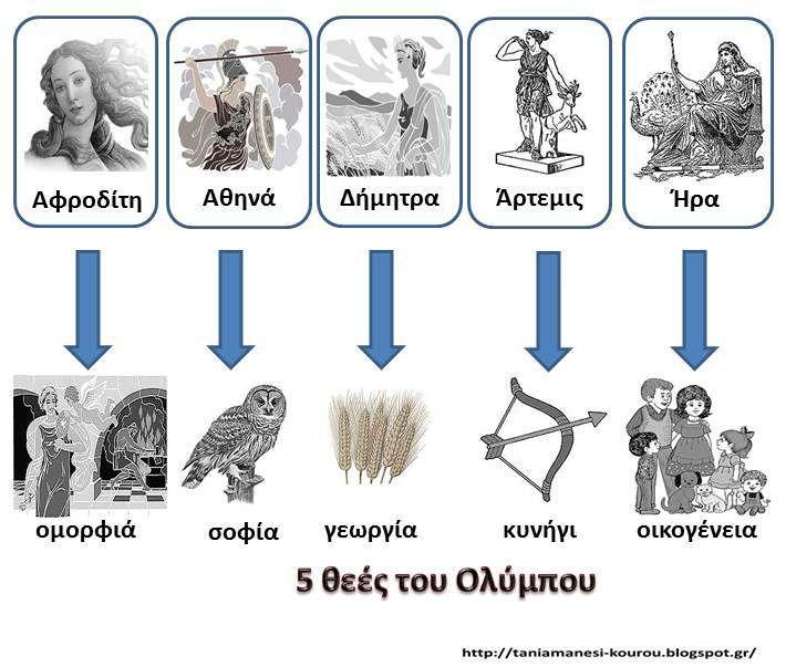 5 Θεές του Ολύμπου