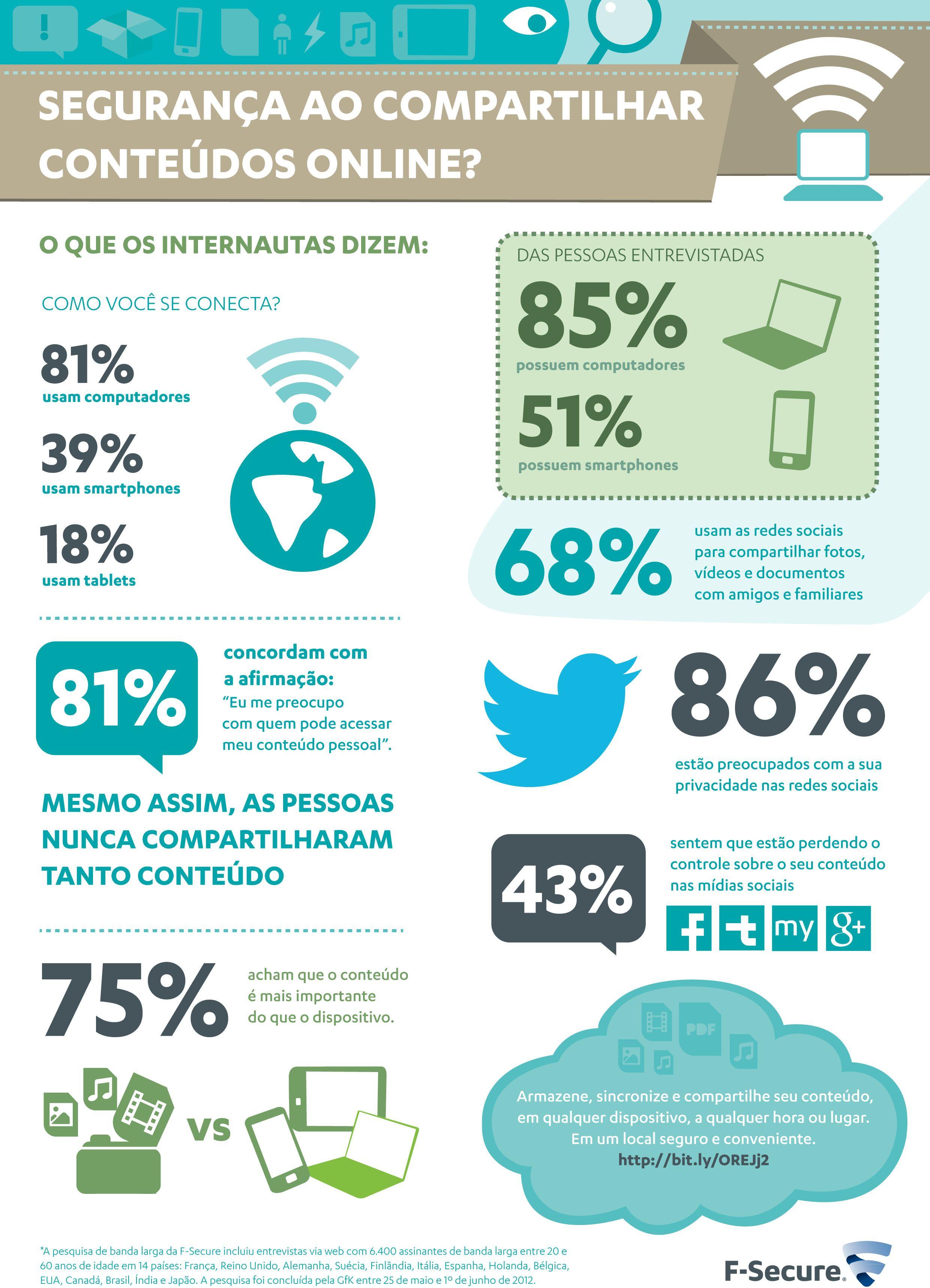 Pin Em Marketing E Internet