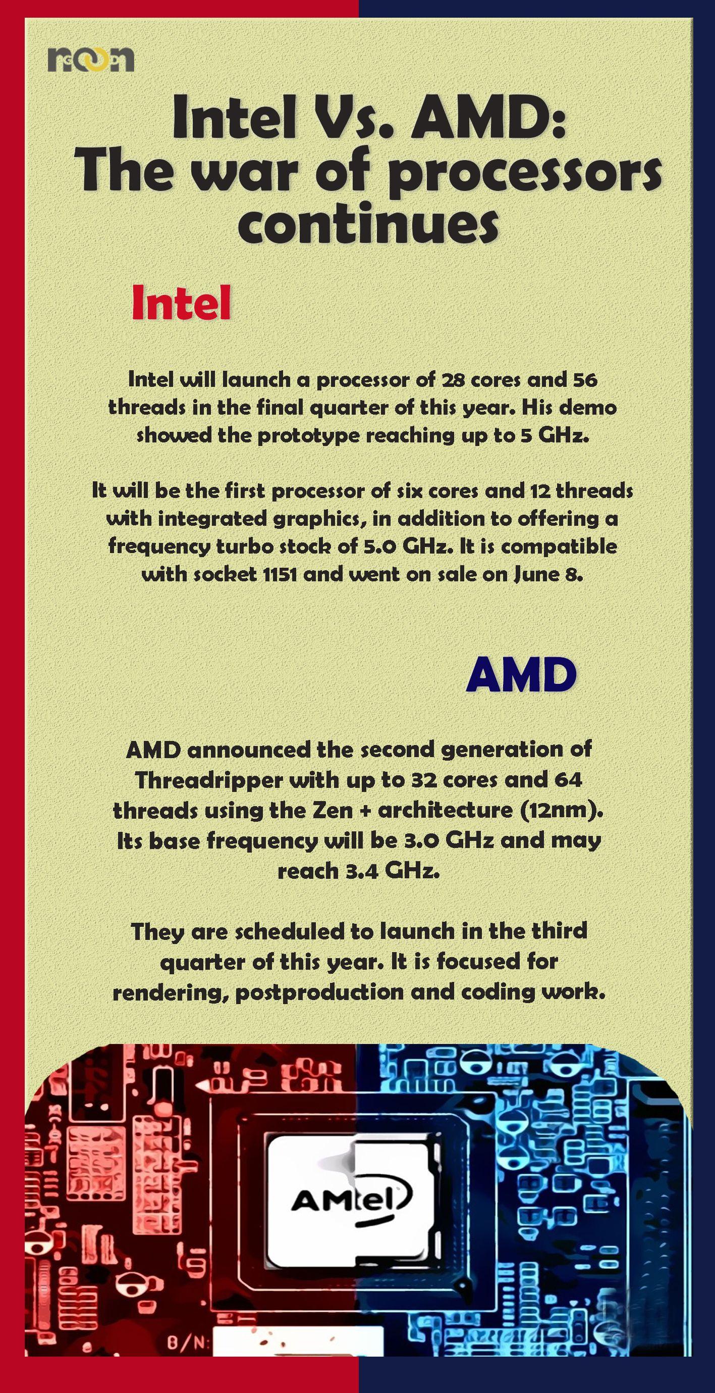 Intel Vs Amd The War Of Processors Continues Intel Amd Technologies Breakingnews News Goodnoon Pr Firms Digital Marketing Amd