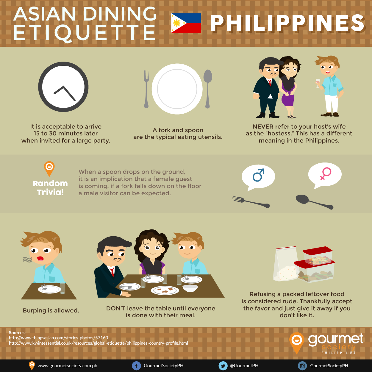 Filipino Dining Etiquette: A Short Primer