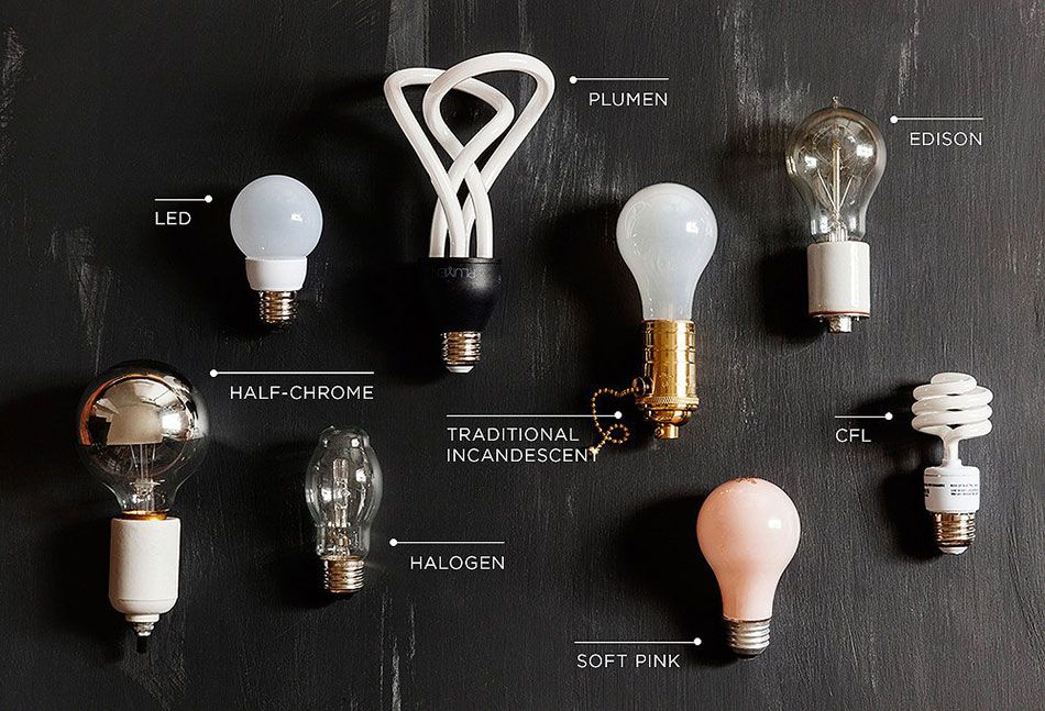 Reflected Ceiling Plan Feb2016 Diploma Of Interior Design Decoration Term Three Bulbs For Sale Types Of Lighting Bulb