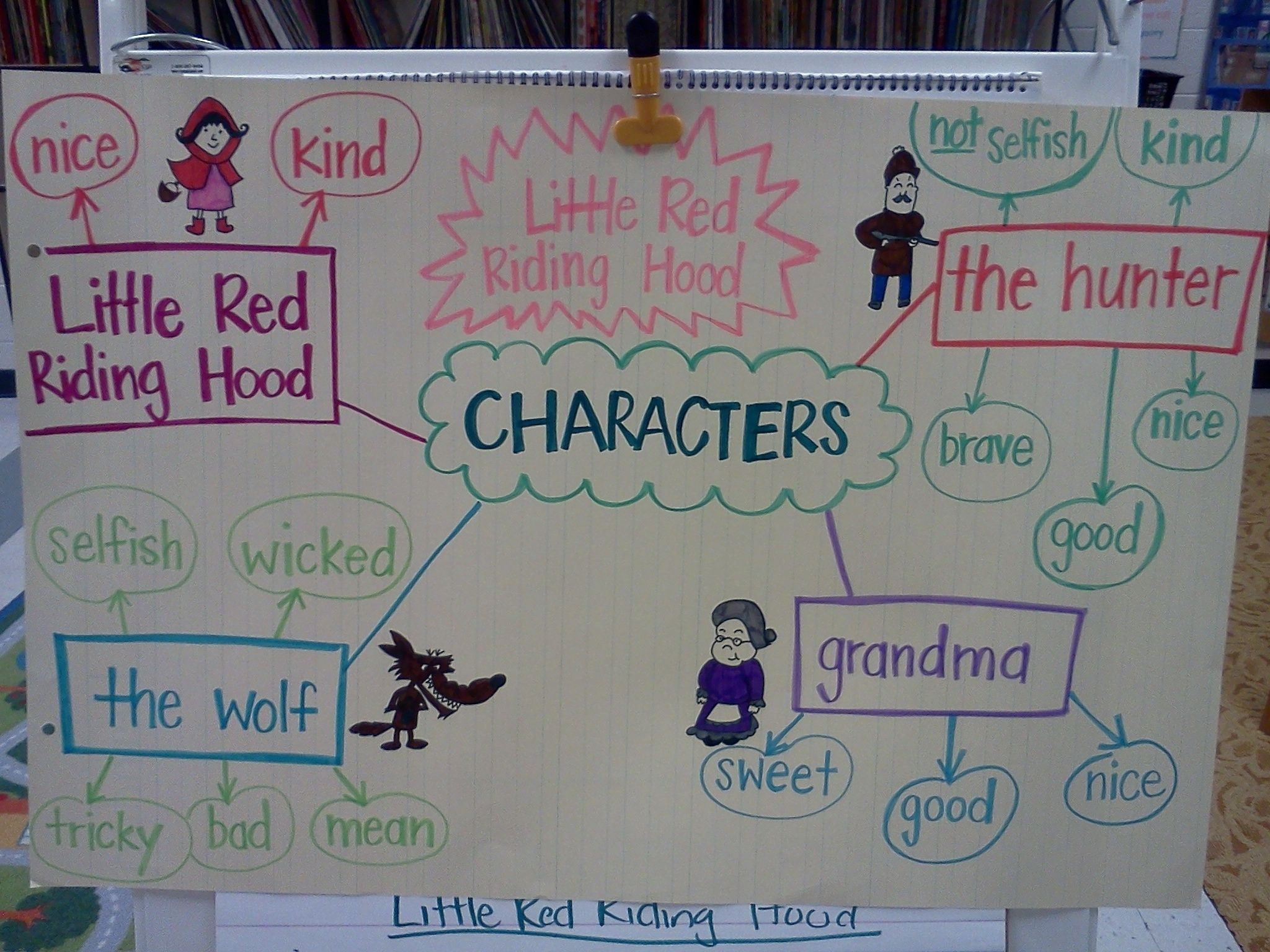 Little Red Riding Hood Character Map Red Riding Hood Fairy