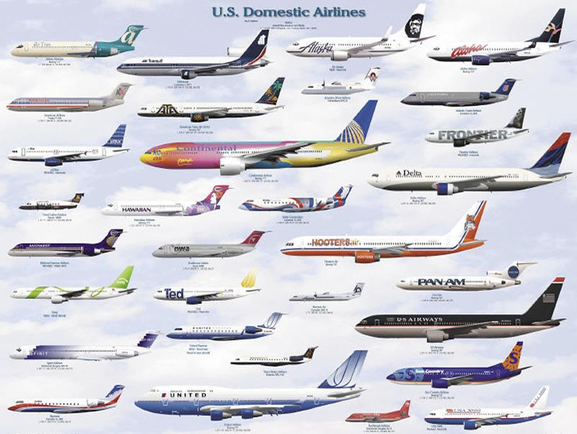 USA Domestic Airline Chart - Airlines and Aircraft in Different