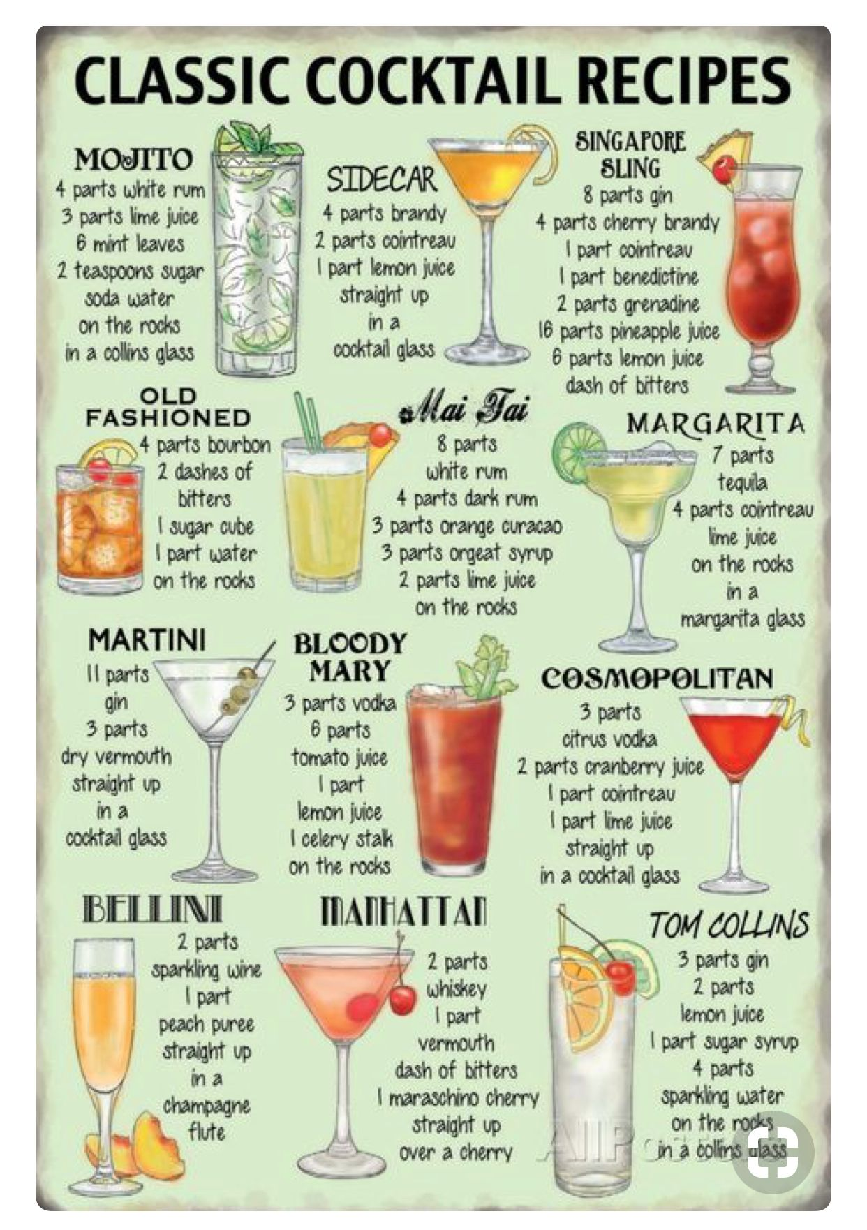 Pin By Whitney Mcanlis On I Think I Ll Have Another Classic Cocktail Recipes Classic Cocktails Drinks Alcohol Recipes