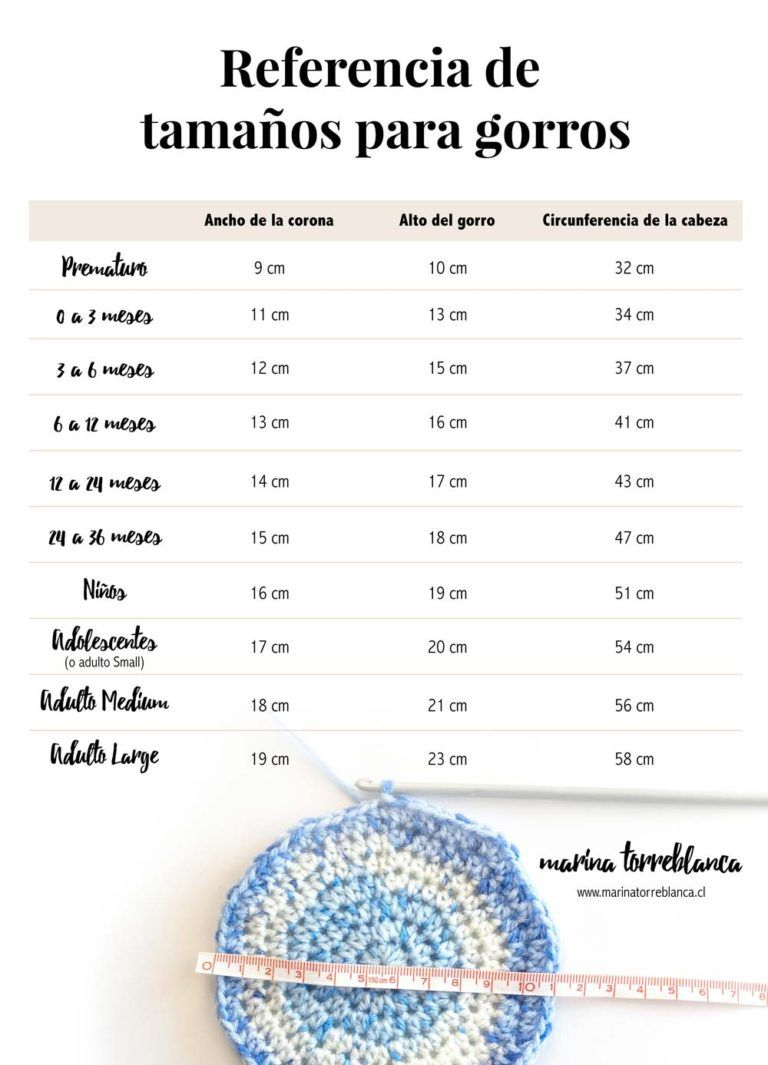 Como tejer el gorro perfecto a crochet sin fallar en tamaño - Marina  Torreblanca Blog 8a220ef0e26