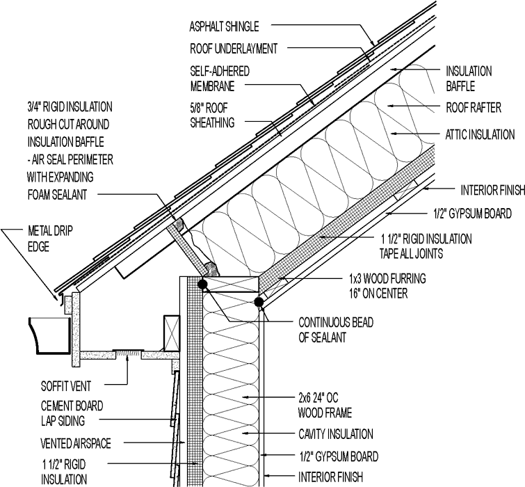 Pin By Avidan Architecture And Design On Greenwich Shingle Roof Details Roof Detail Roof Siding