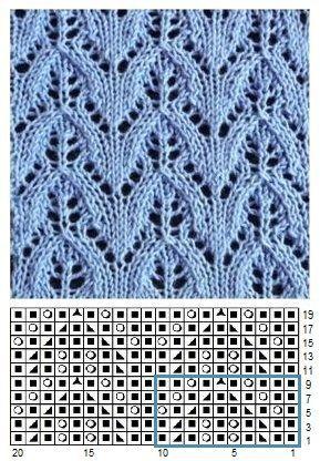 Photo of Walkham Knitting pattern by Hanna Maciejewska