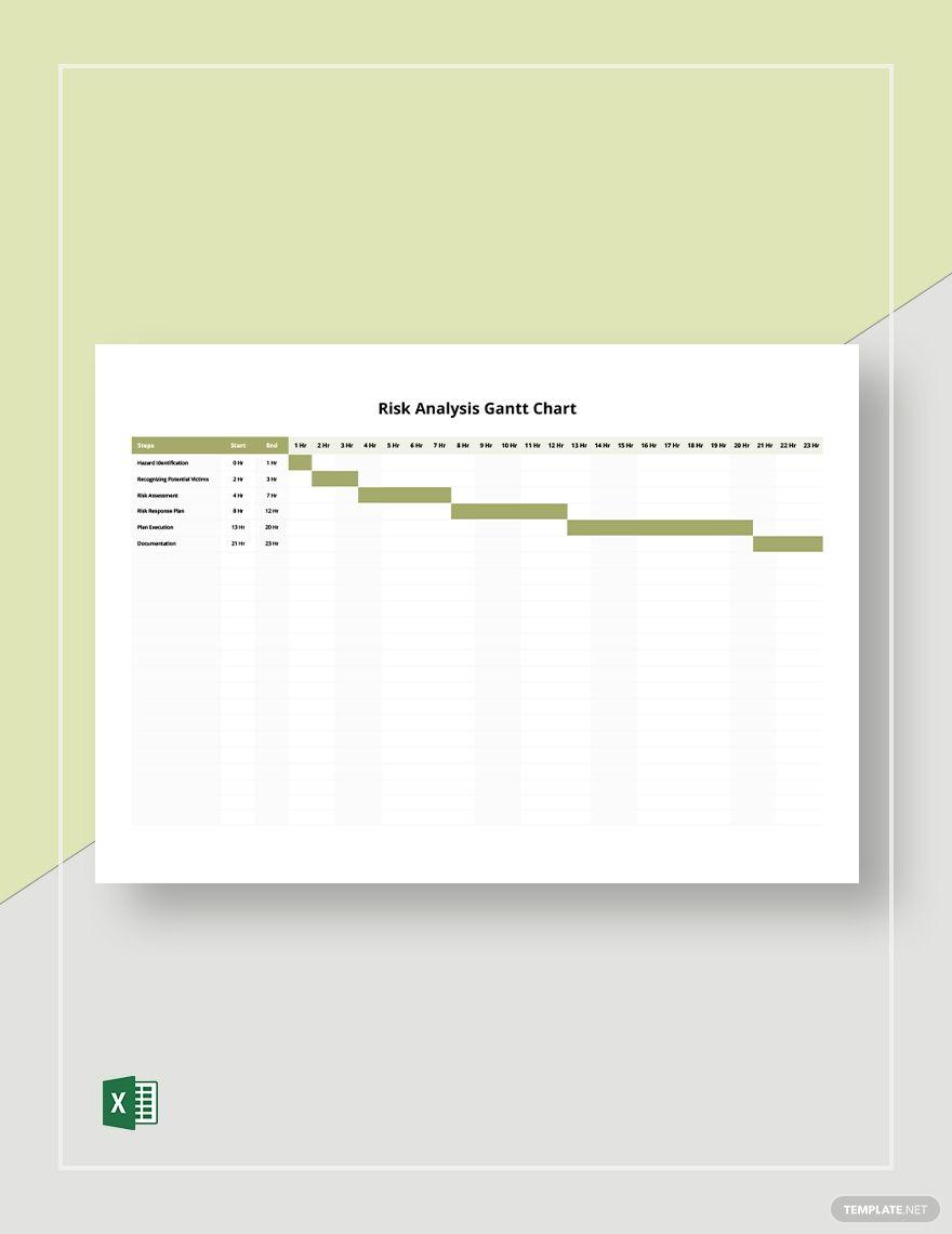 Risk Analysis Template Assessment Bmb Rottenraw Rottenraw