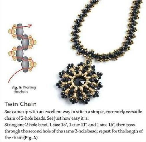Chain pattern (using twin beads)