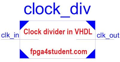 VHDL Code for Clock Divider on FPGA | VHDL code for Clock