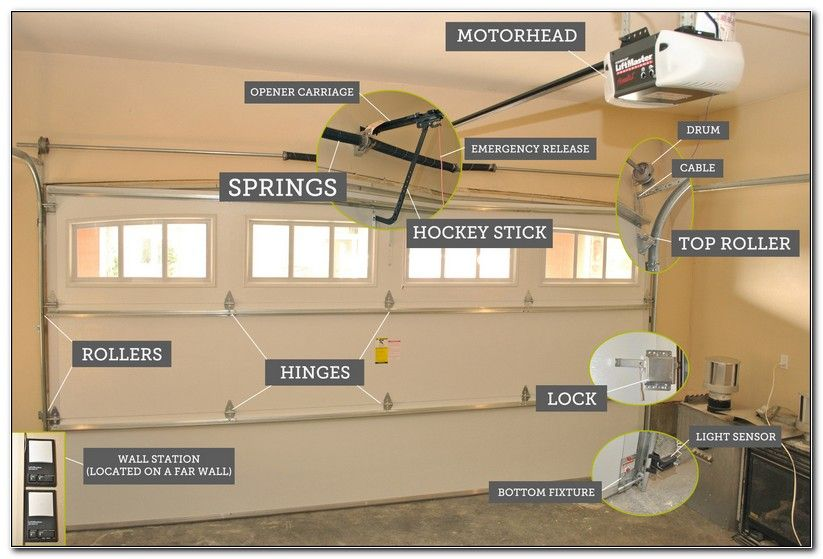 Garage Door Fixing Price Check More At Http Eraseboard Design Garage Door Fixing Price Garage Door Springs Garage Door Installation Diy Garage Door
