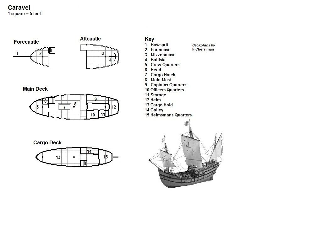 Caravel Deck Plans Ship Map How To Plan
