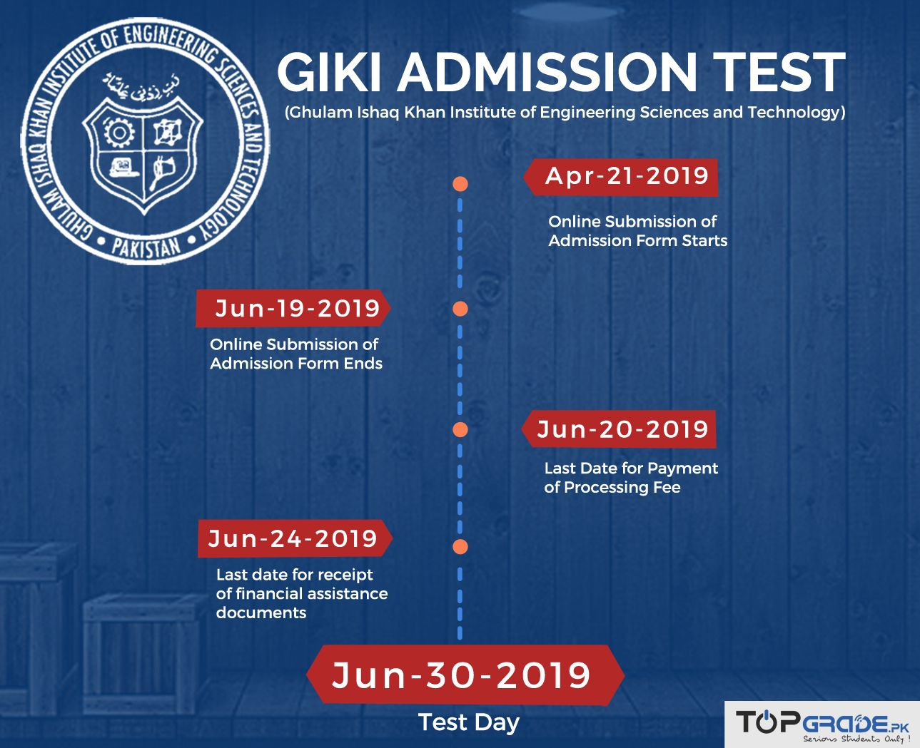 645cf3d4c4d21a9f886a4ef0834630d6 - How To Get Admission In Aga Khan Medical College