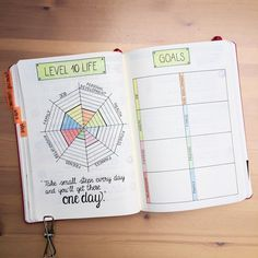 Trying out this level 10 life thing in my bujo finally... #leveltenlife #miracle morning #bulletjournal #bulletjournaling #bulletjournallove #bulletjournaljunkies #bujo #bujolove #bujodoodler #bujoinspire #leuchtturm1917 #planner #planneraddict #plannercommunity #handwriting #art