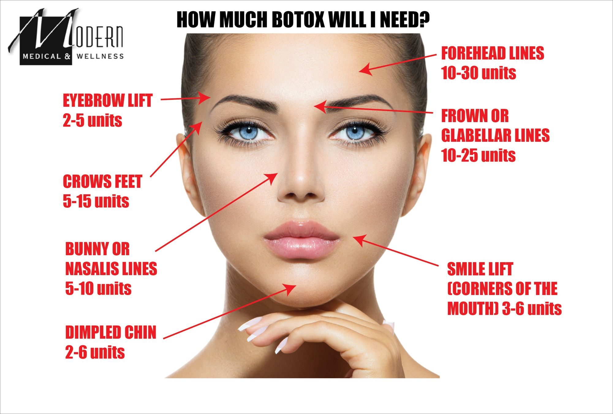 Botox Expert Injector 702 987 1555 Free Consultations In Las Vegas Nv Www Modernmedicalandwellness Com Try With A Natural Botox Skin Aesthetics Eyebrow Lift