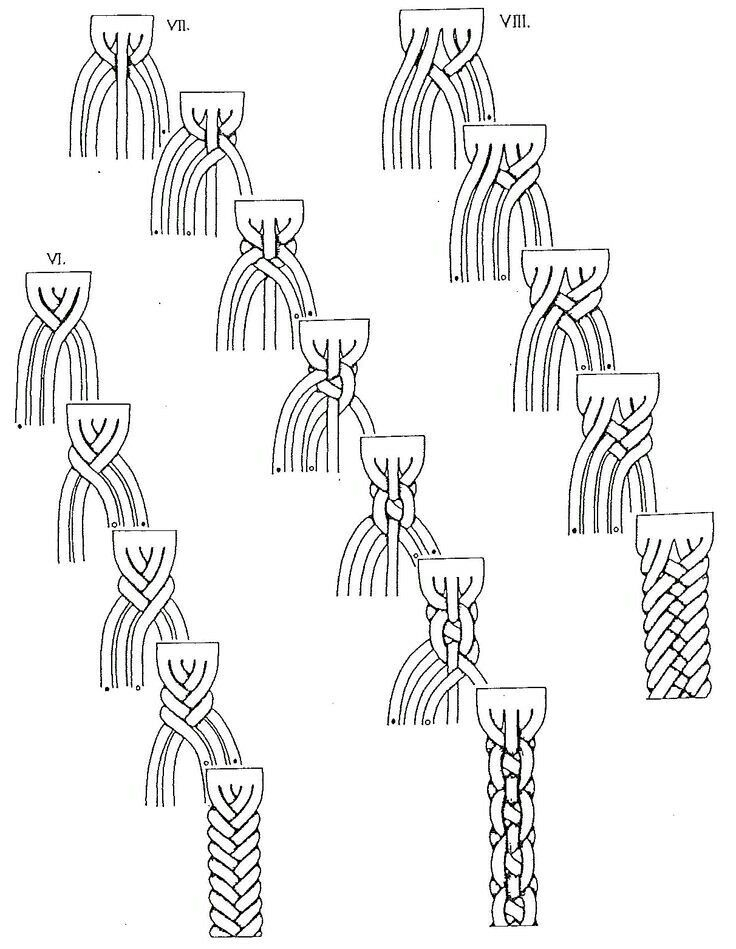 Pin de Sándor Kovács en ideias | Pinterest | Cortinas de trapo ...