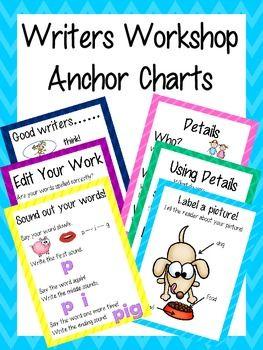 Writer's Workshop Anchor Charts | Classroom Ideas | Writer workshop