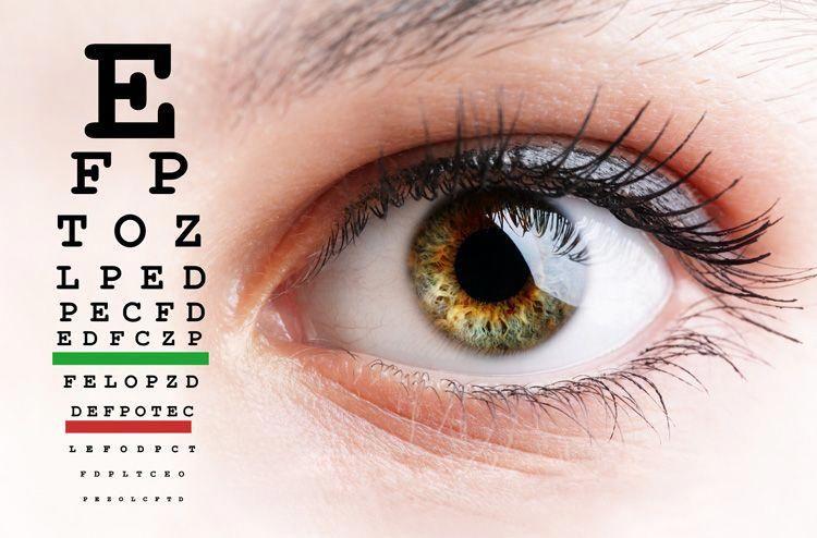 Eyes vision: Distant Vision Better Eye Worse Eye