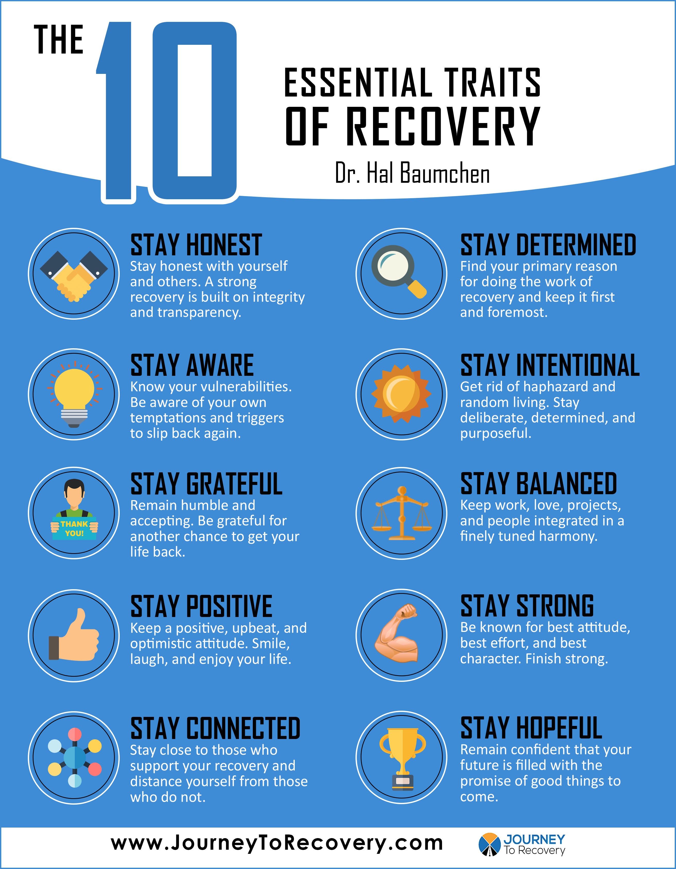 Pin On Journey To Recovery
