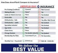 Ameriplan Vs Insurance With Images Dental Insurance Plans