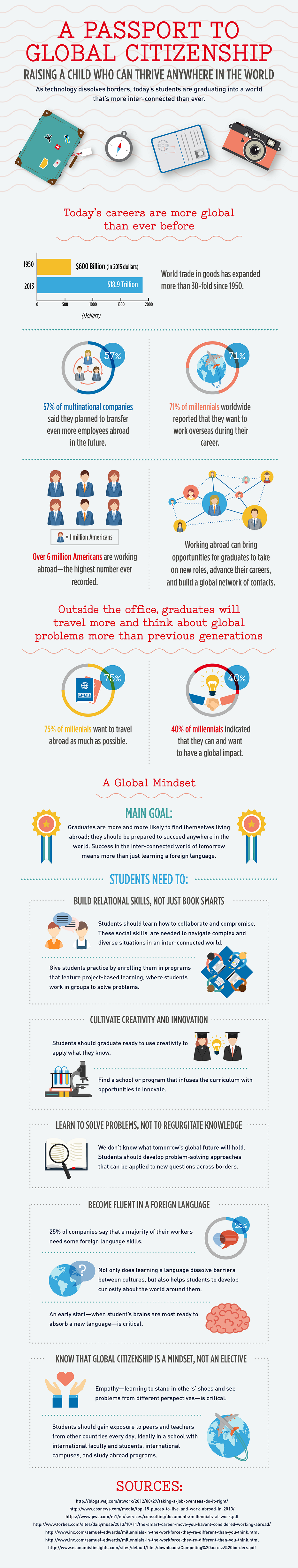best global citizenship ideas global world best 25 global citizenship ideas global world international social work and ib classroom