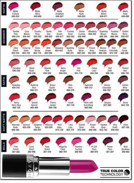 Avon Lipstick Color Chart | Avon lipstick colors, Avon ...