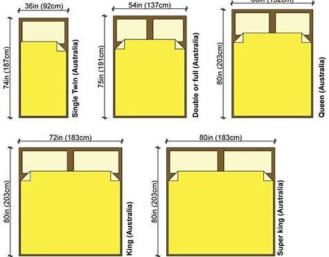 Image result for bed sizes Australia | Detial & Human Scale