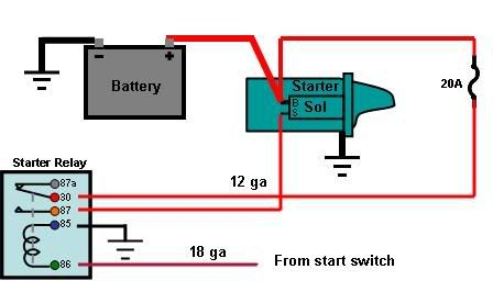 7234 automotive mini relay wiring diagram pin by steve on tools | starter motor, car starter, chevy ... mini relay wiring diagram