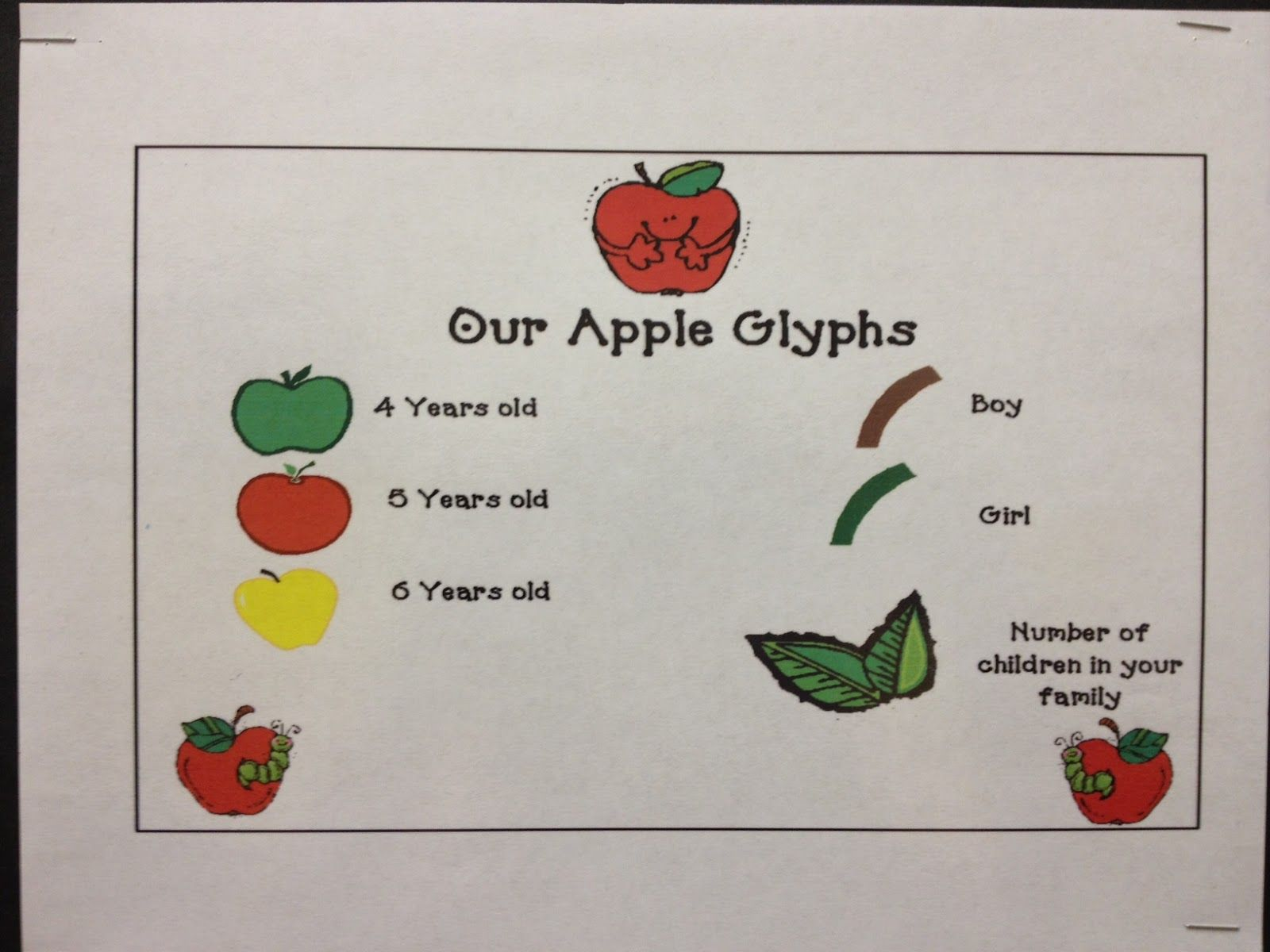 Mrs Hodge And Her Kindergarten Kids Apples Apples