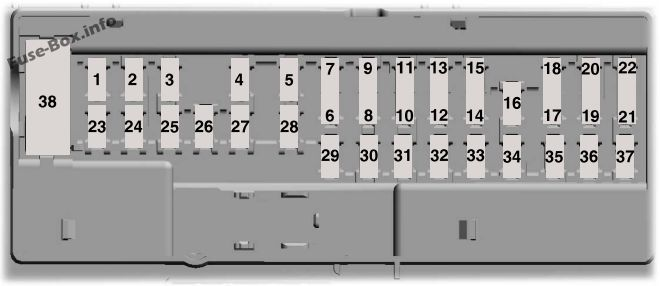 Instrument panel fuse box diagram: Ford Fusion Hybrid
