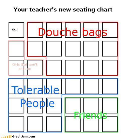 Your Teacher S New Seating Chart Funny New Teachers Seating Charts