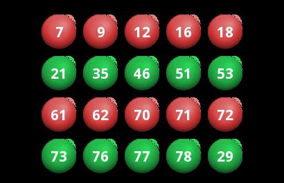 Keno Maroc du Vendredi 9 Juin 2017 - Resultat du Tirage 206860 - http://www.resultatloto.co/keno-maroc-du-vendredi-9-juin-2017-resultat-du-tirage-206860/