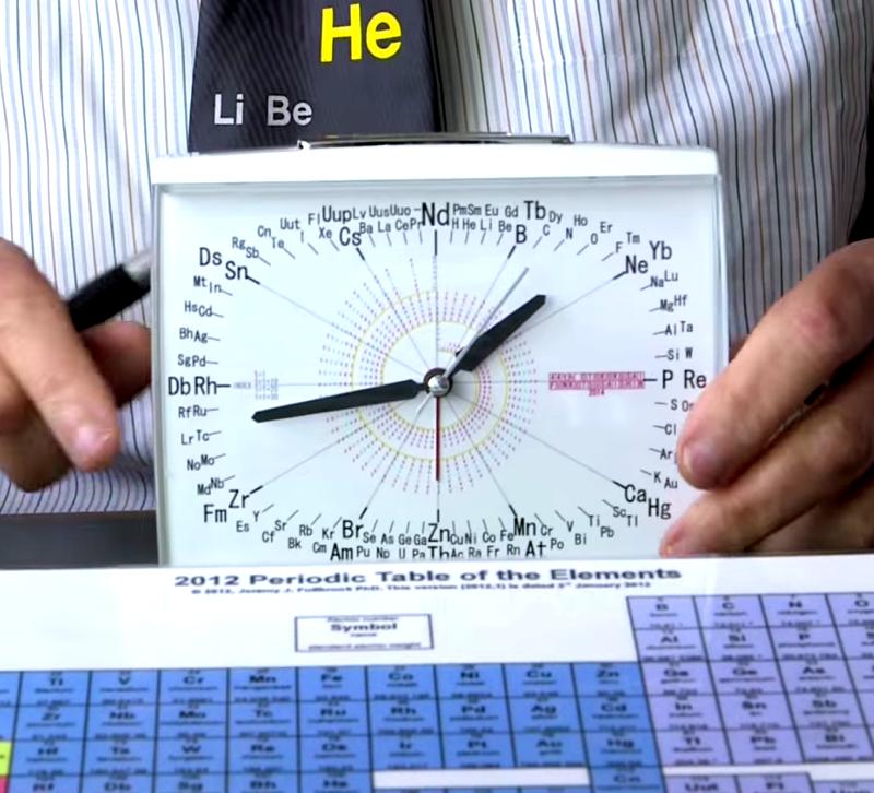 Clock periodic table 2014 periodic tables of pinterest clock periodic table 2014 urtaz Choice Image