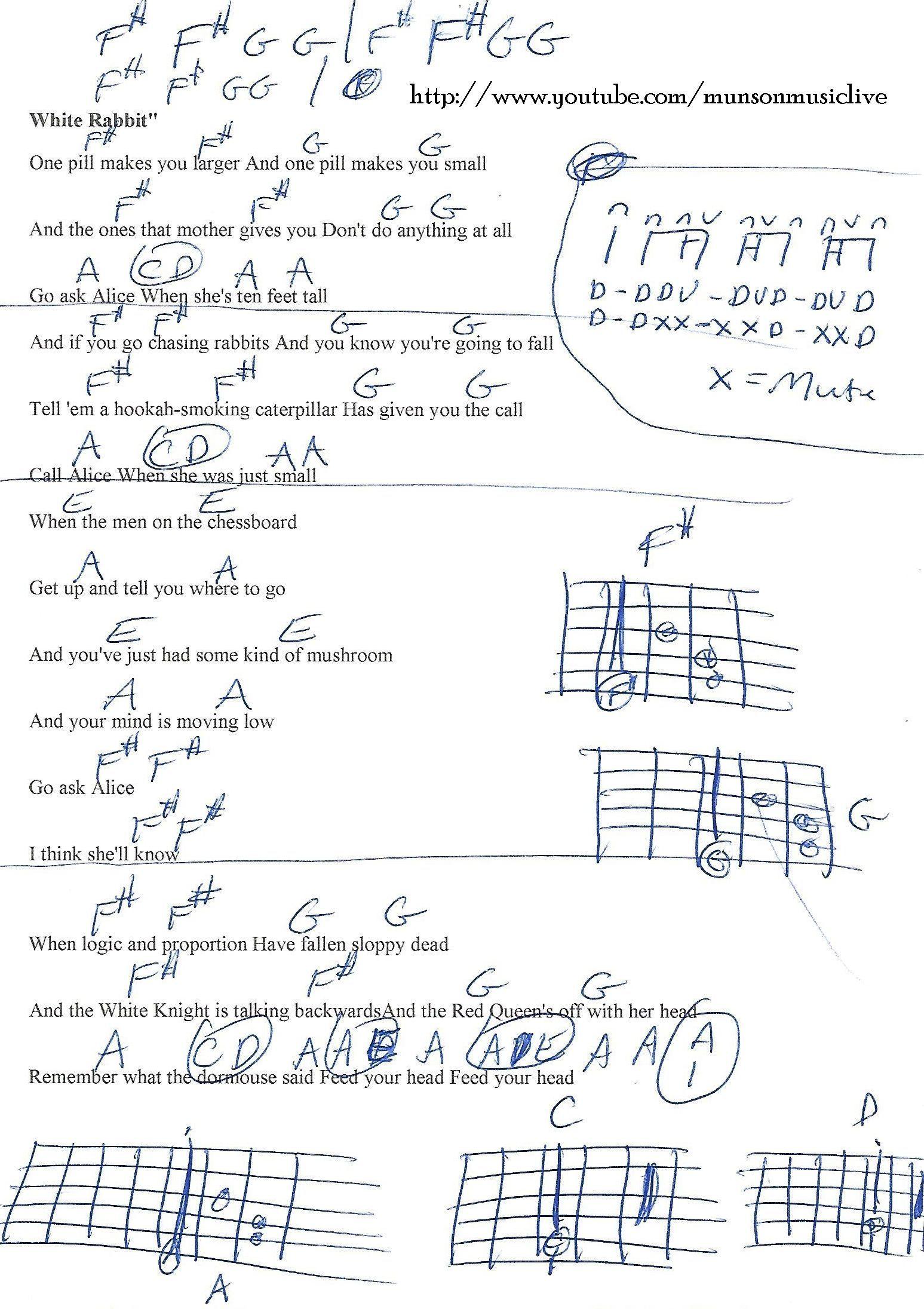 Guitar Chord Chart Guitar Chord Chart Guitar Chord Chart Pdf