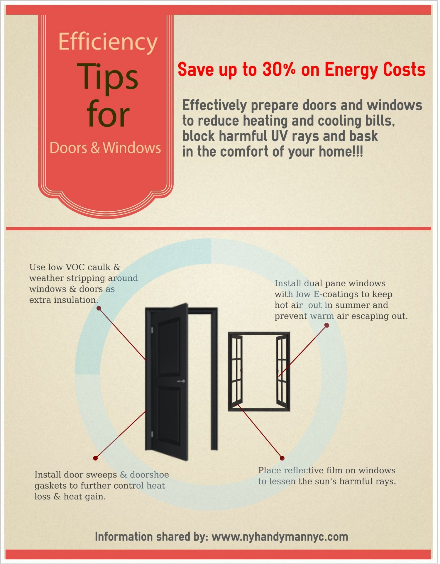Tips To Save Electricity Bill Up To 30 Visual Ly Save